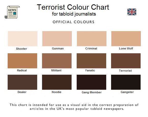 tabloid-colour-chart